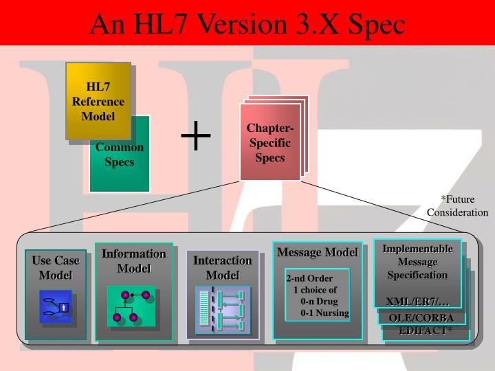An HL7 Version 3.X Spec