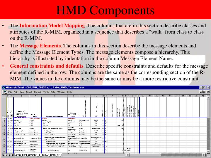 HMD Components