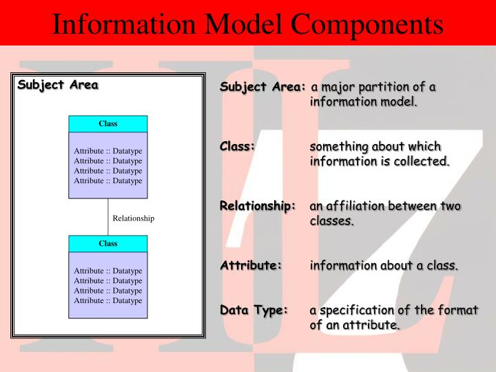 Information Model Components