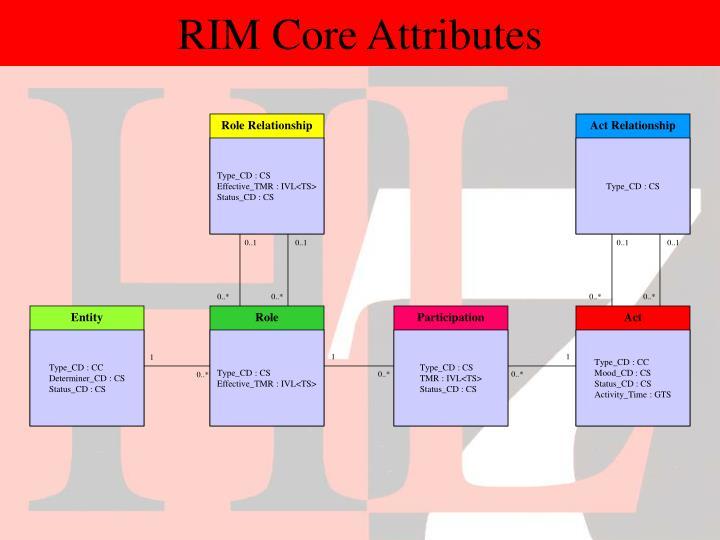 RIM Core Attributes