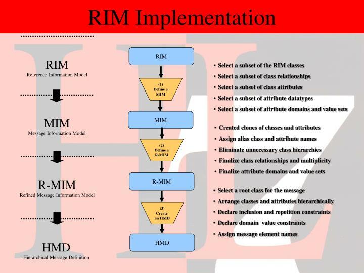 RIM Implementation