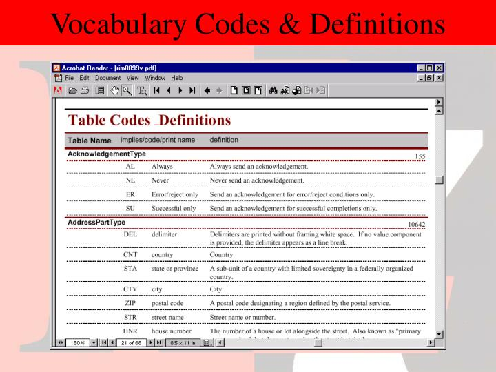 Vocabulary Codes & Definitions