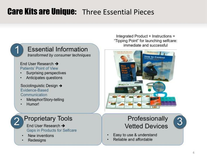Care Kits are Unique: