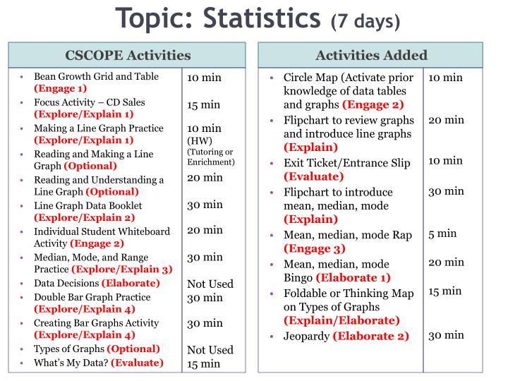 Topic: Statistics