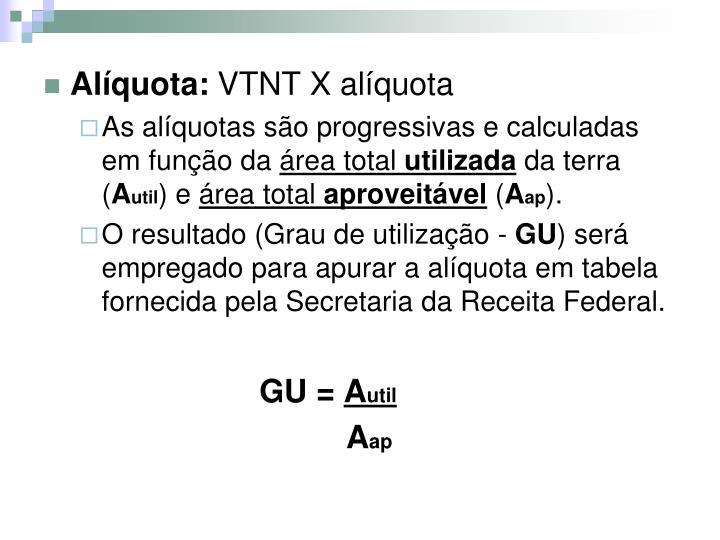 Alíquota: