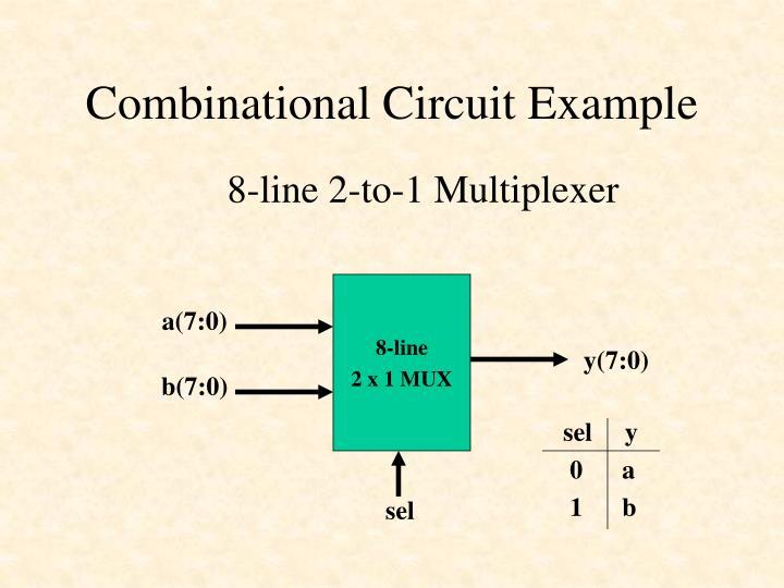 Combinational Circuit Example