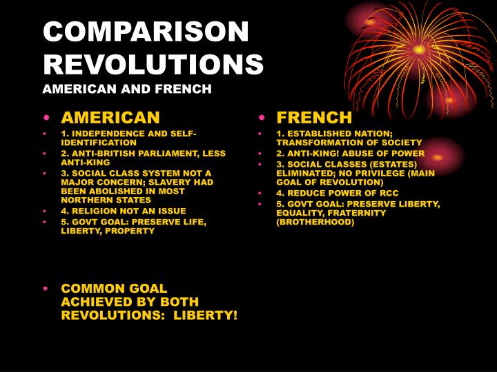 a comparison of the american and the french revolution Historical comparison there is one aspect of the revolt in egypt that ought to resonate with americans' reverence for the american revolution the french.