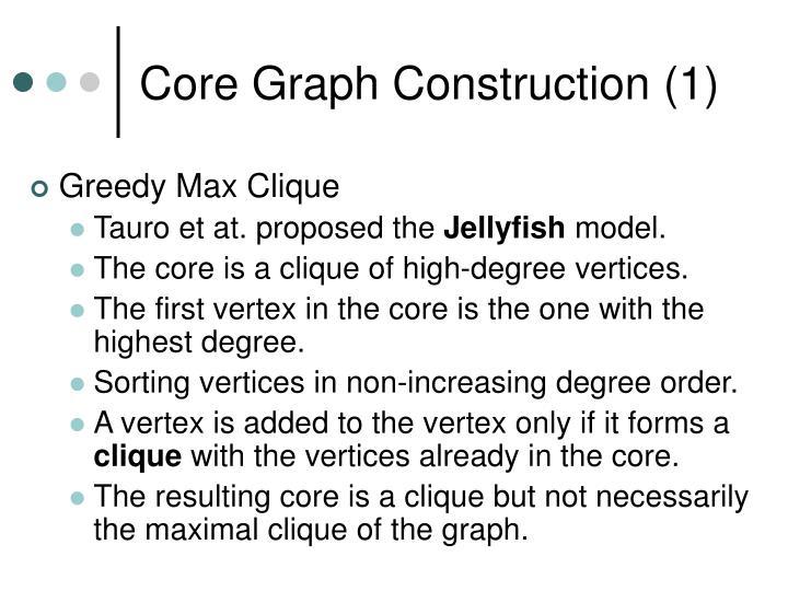 Core Graph Construction (1)