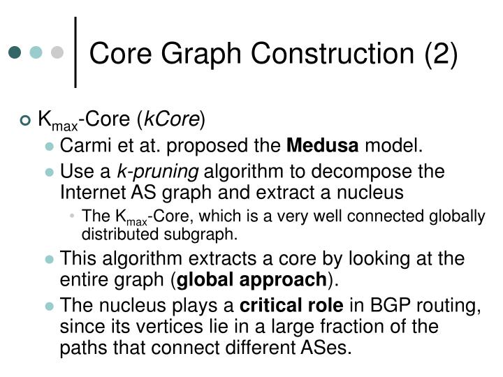 Core Graph Construction (2)