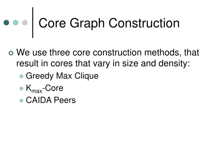 Core Graph Construction
