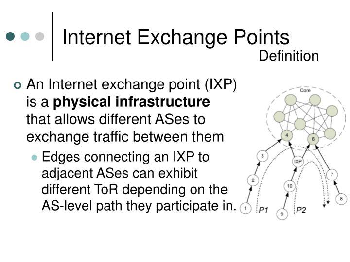 Internet Exchange Points