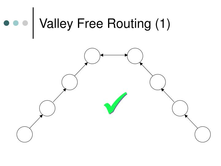 Valley Free Routing (1)