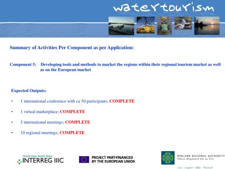 Summary of Activities Per Component
