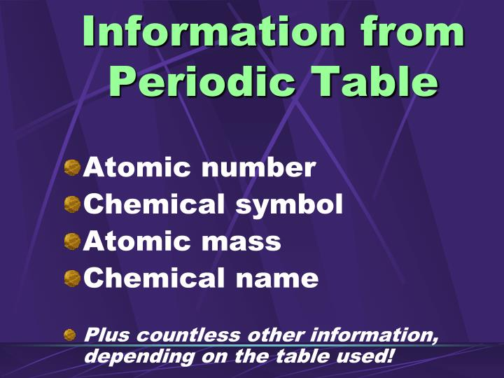 Information from Periodic Table