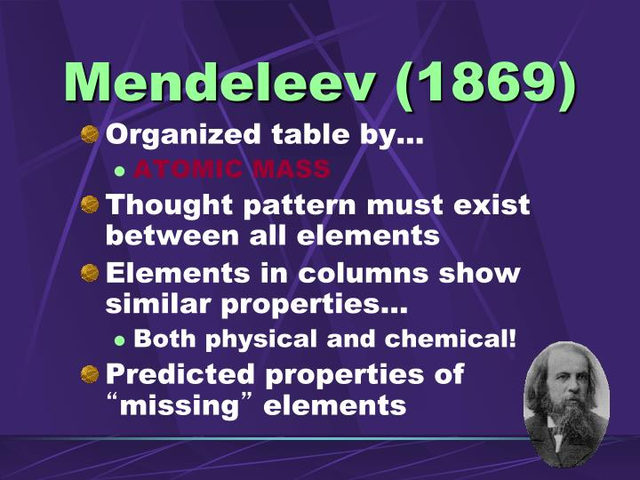 Mendeleev (1869)