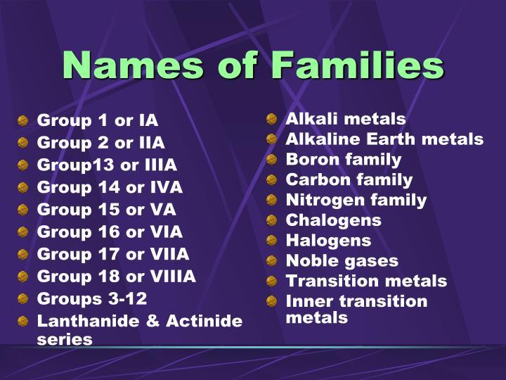 Group 1 or IA