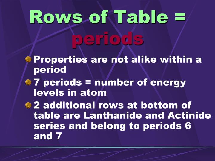 Rows of Table =
