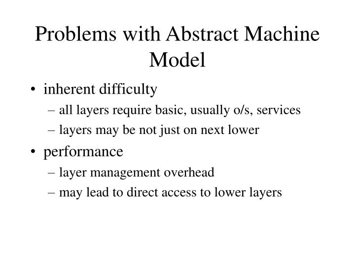 Problems with Abstract Machine Model