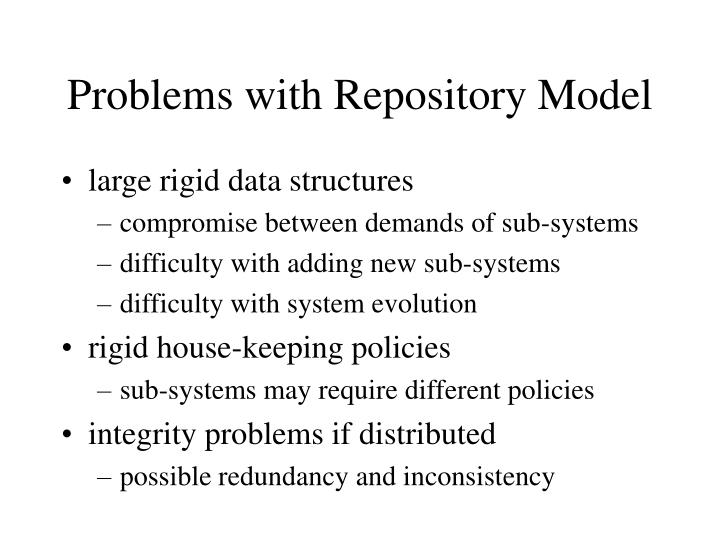 Problems with Repository Model