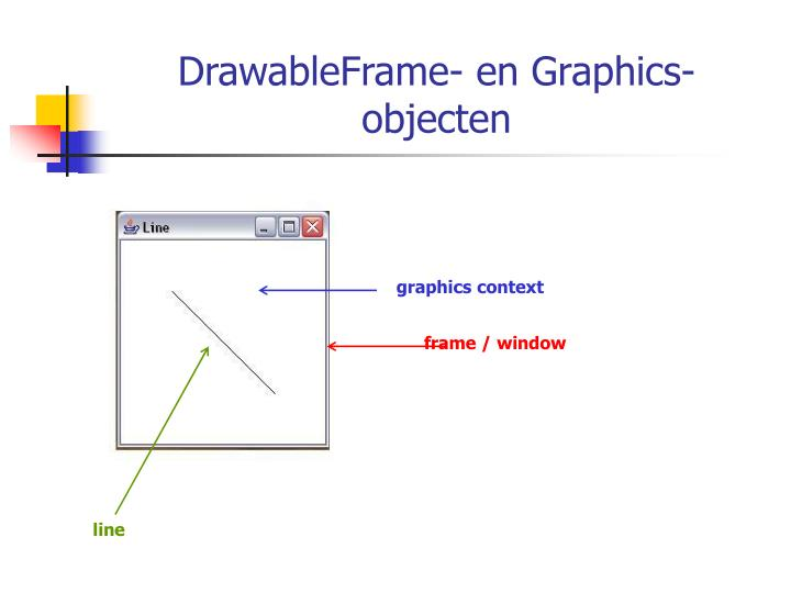DrawableFrame- en Graphics-objecten