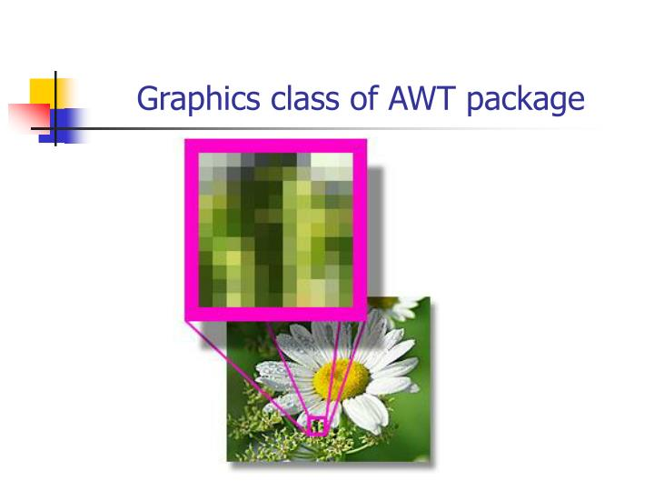 Graphics class of AWT package