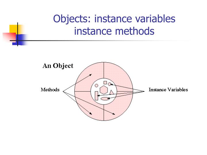 Objects: instance variables
