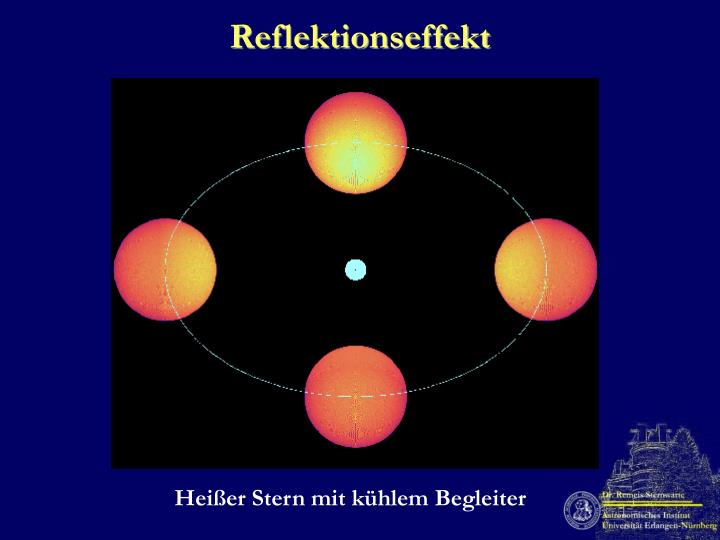 Reflektionseffekt