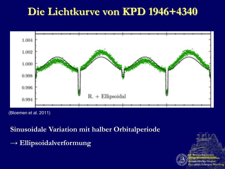 Die Lichtkurve von KPD 1946+4340