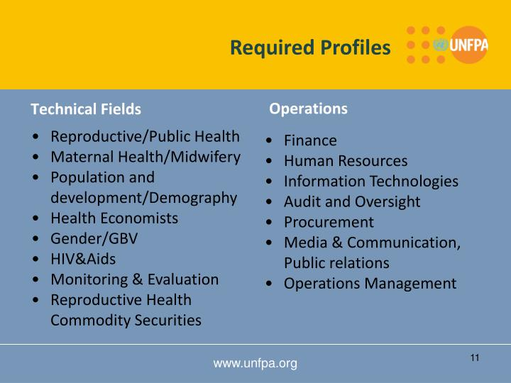 Required Profiles