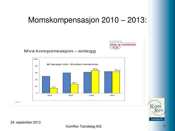 Momskompensasjon 2010 – 2013: