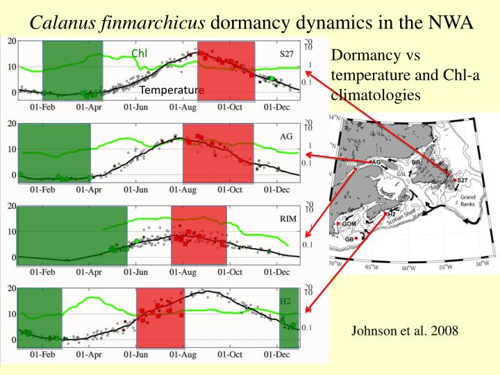 Dormancy vs temperature and Chl-a climatologies