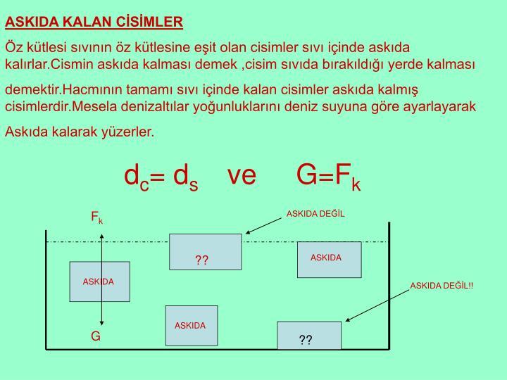 ASKIDA KALAN CİSİMLER