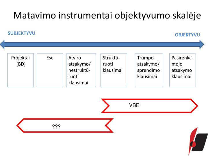 Matavimo instrumentai objektyvumo skalėje
