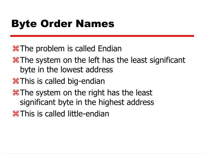 Byte Order Names