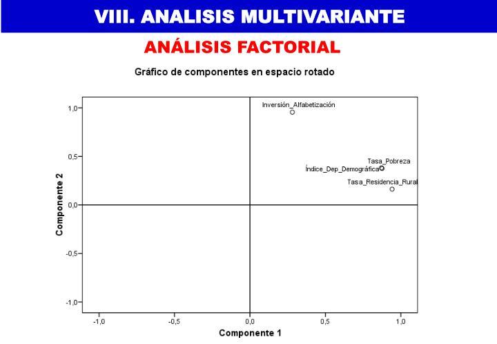 VIII. ANALISIS
