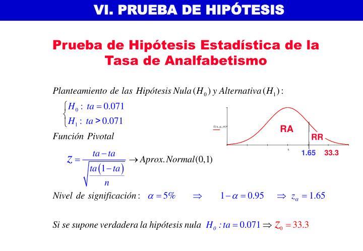 VI. PRUEBA DE HIPÓTESIS