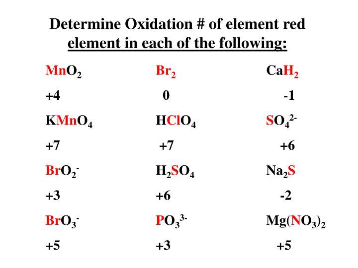 Determine Oxidation # of element red