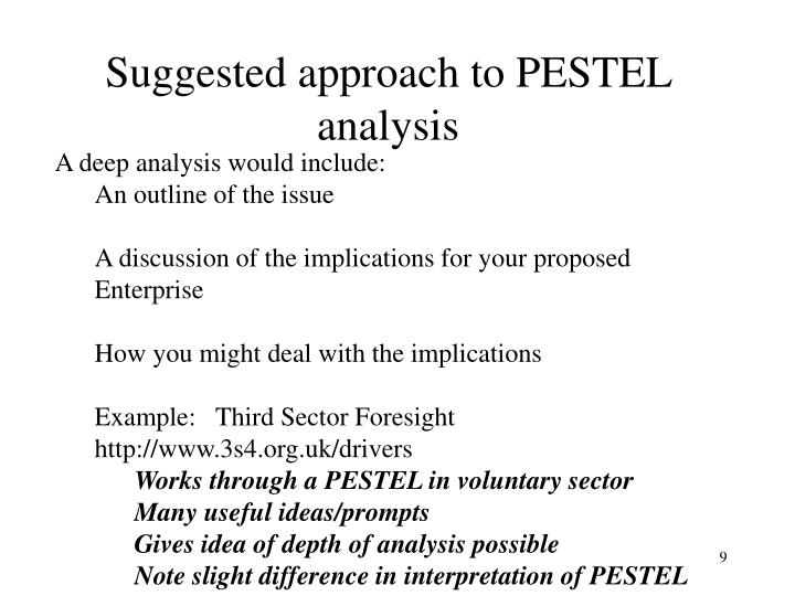 Suggested approach to PESTEL analysis