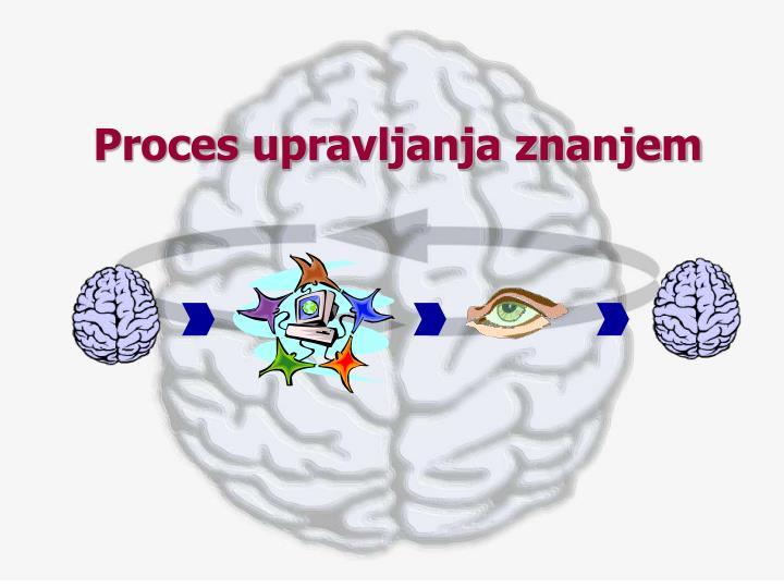 Proces upravljanja znanjem