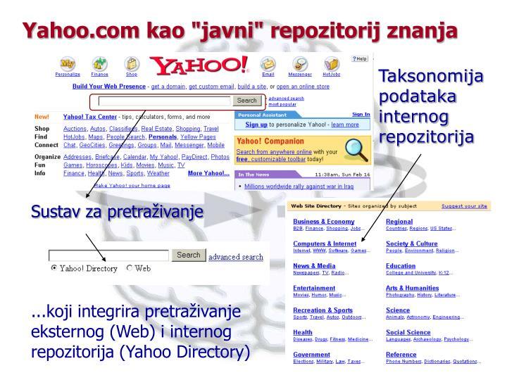 """Yahoo.com kao """"javni"""" repozitorij znanja"""