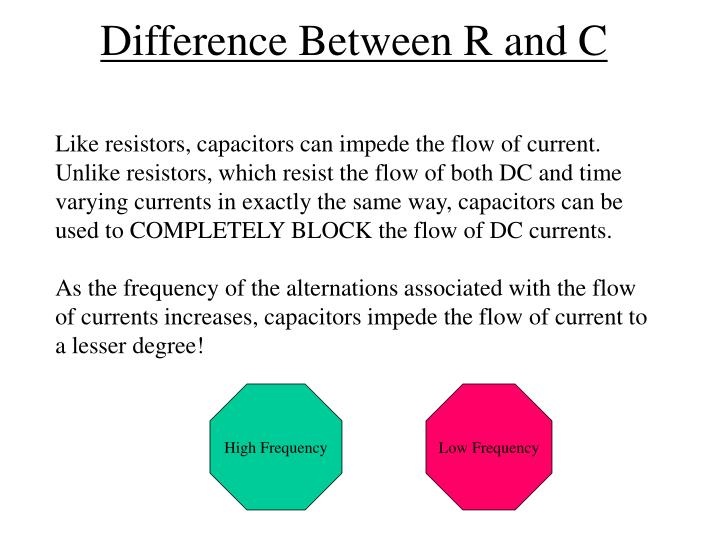 Difference Between R and C