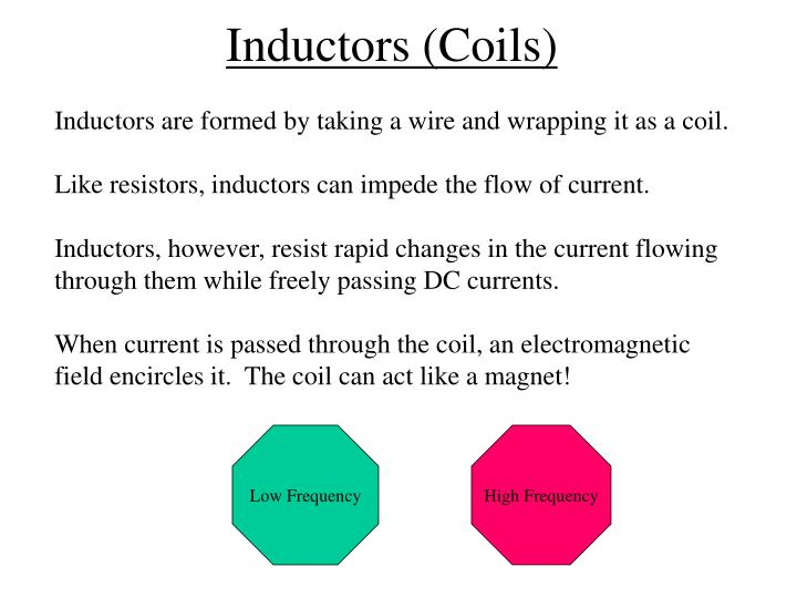 Inductors (Coils)