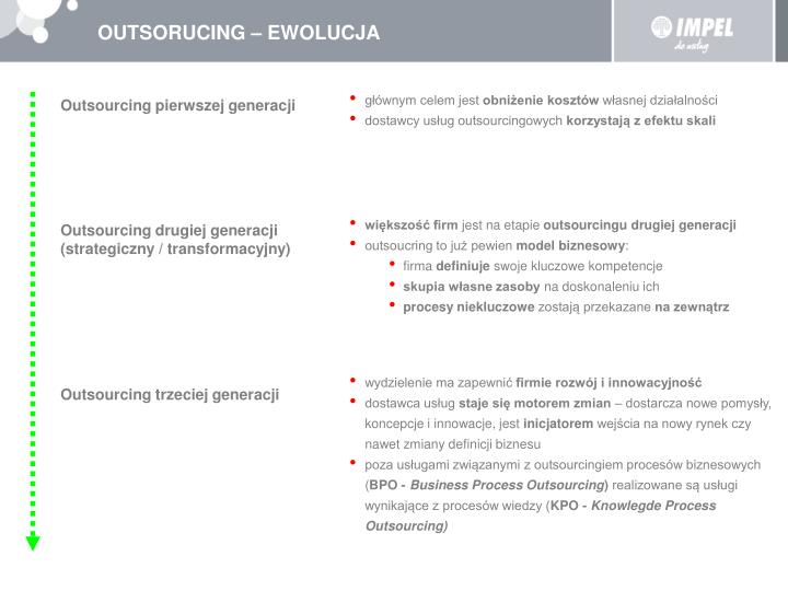 OUTSORUCING – EWOLUCJA