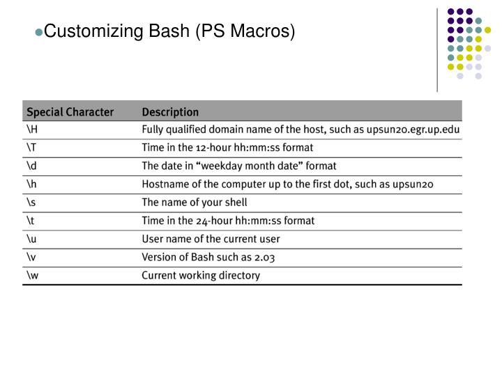 Customizing Bash (PS Macros)