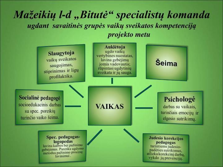 "Mažeikių l-d ""Bitutė"" specialistų komanda"