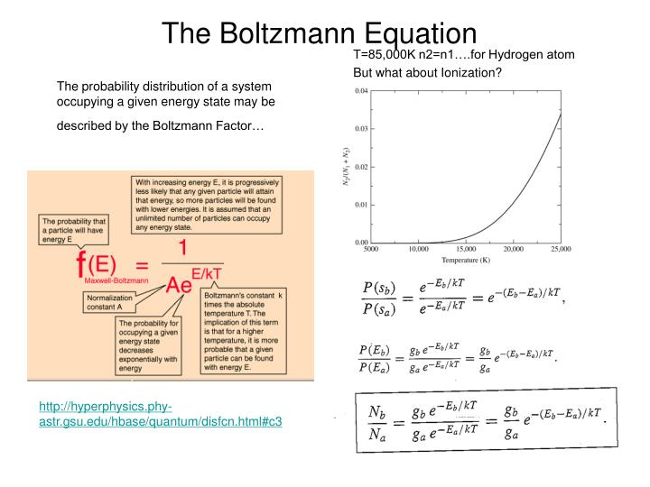 The Boltzmann Equation