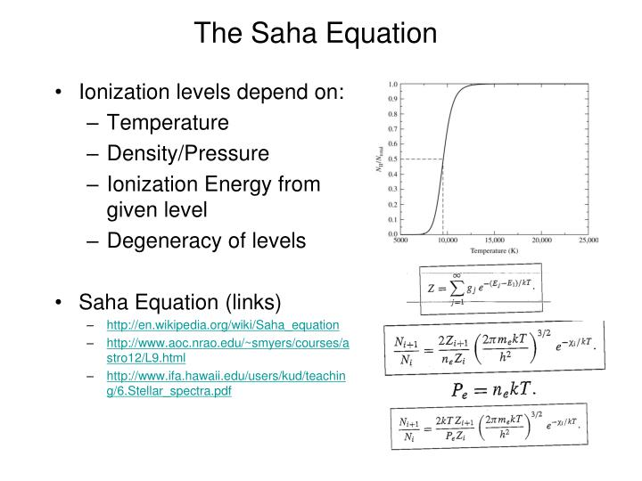The Saha Equation