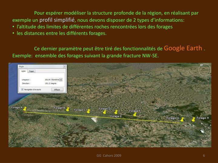 Pour espérer modéliser la structure profonde de la région, en réalisant par exemple un