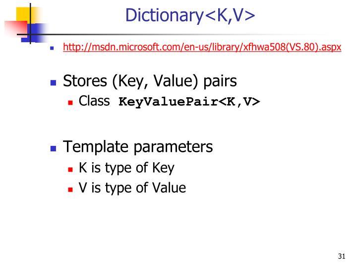 Dictionary<K,V>