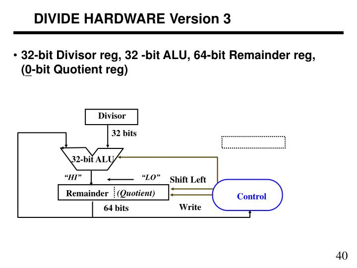 DIVIDE HARDWARE Version 3